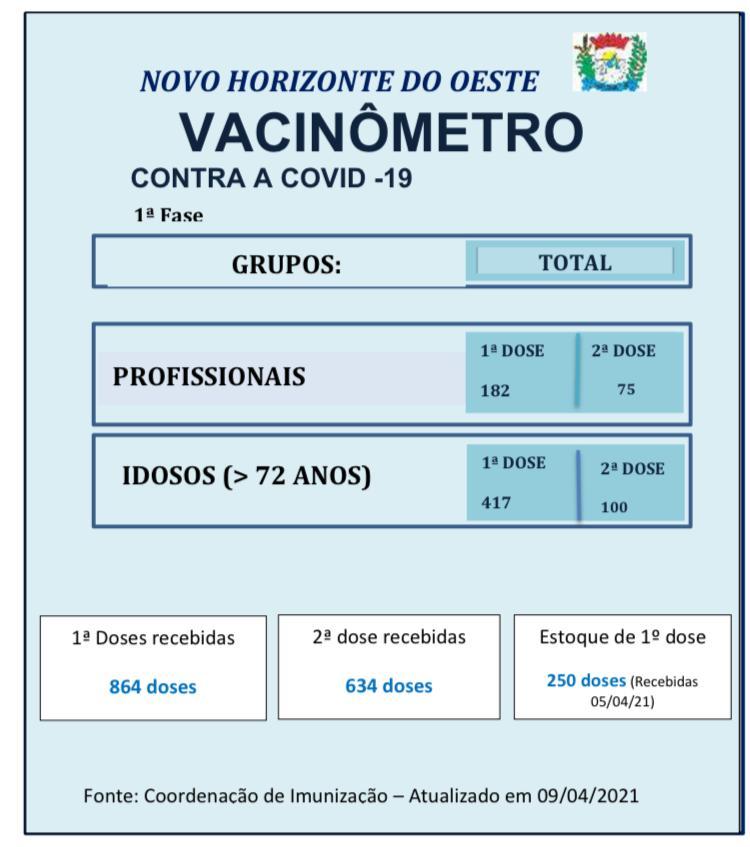 COMUNICADO VACINAÇÃO COVID-19